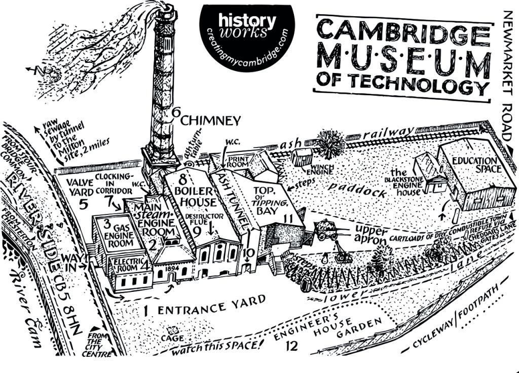 cambridgemuseumtour