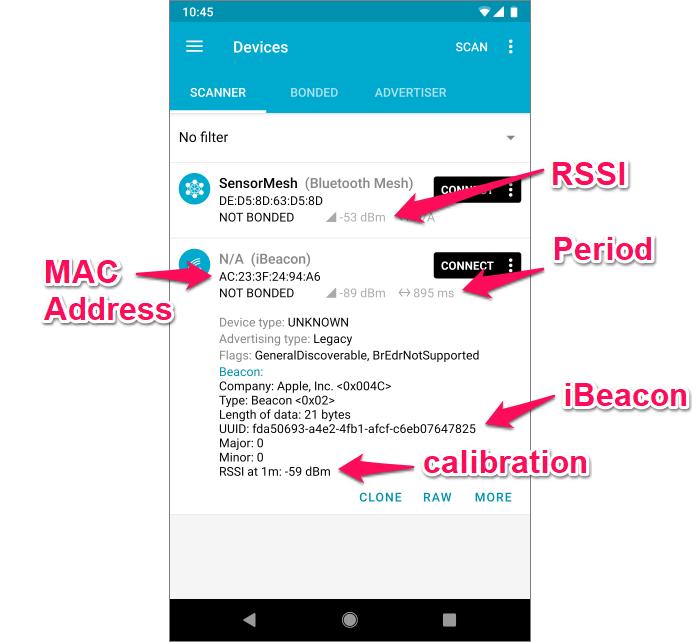 RSSI – BeaconZone Blog