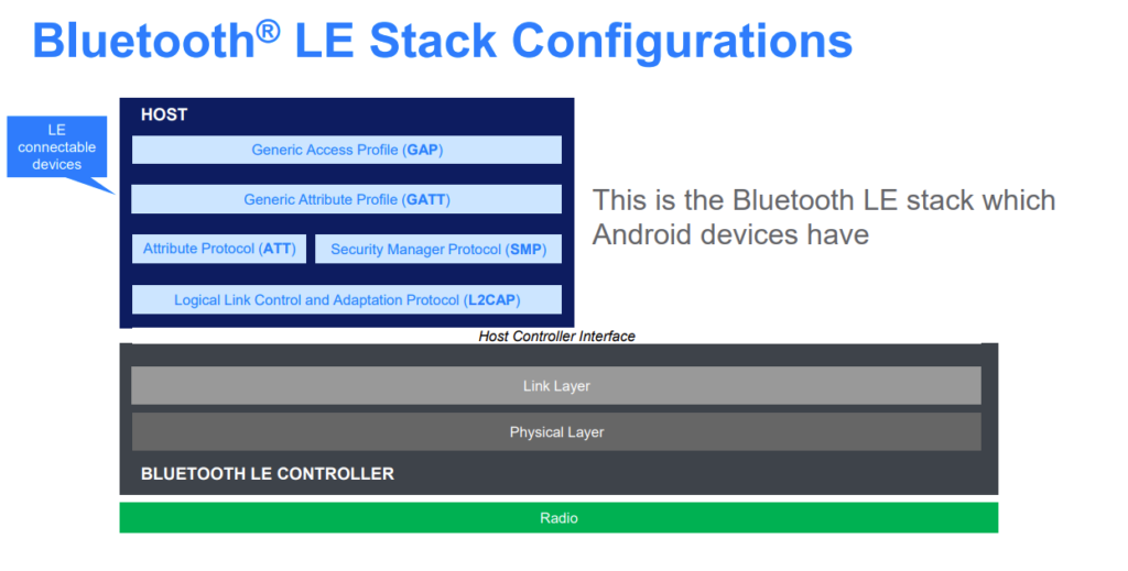 Android Bluetooth LE Stack